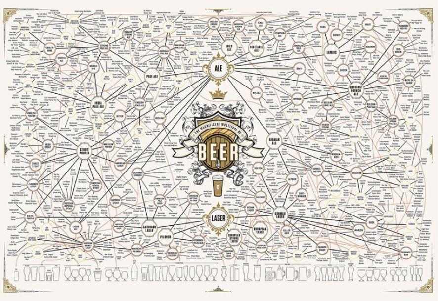 Que Cerveza me tomo